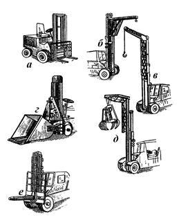 Конструкции погрузочных машин
