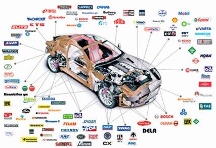 Особенности подбора автозапчастей на иномарку
